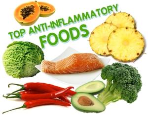 TopAntiInflammatoryFoods