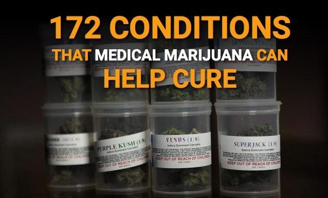 Medical-Marijuana-Cures
