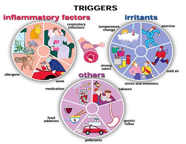 triggers-01