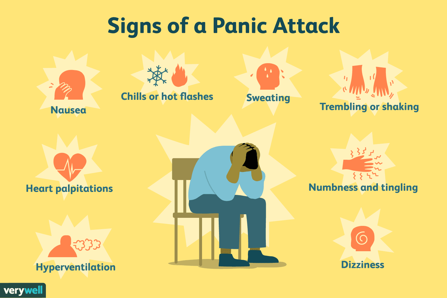 panic attack8ee5
